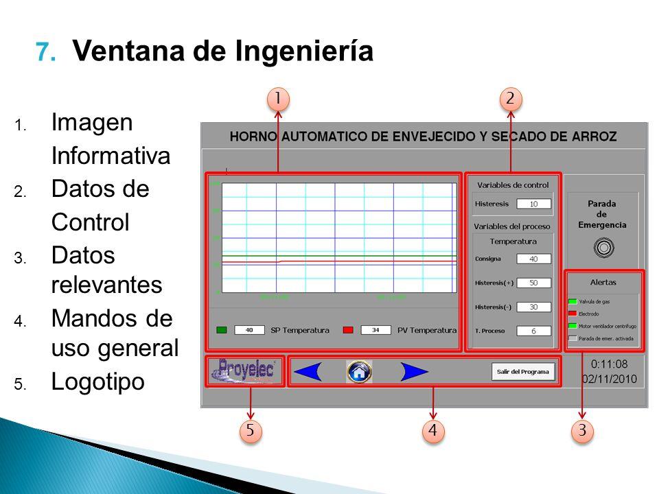 Ventana de Ingeniería Imagen Informativa Datos de Control