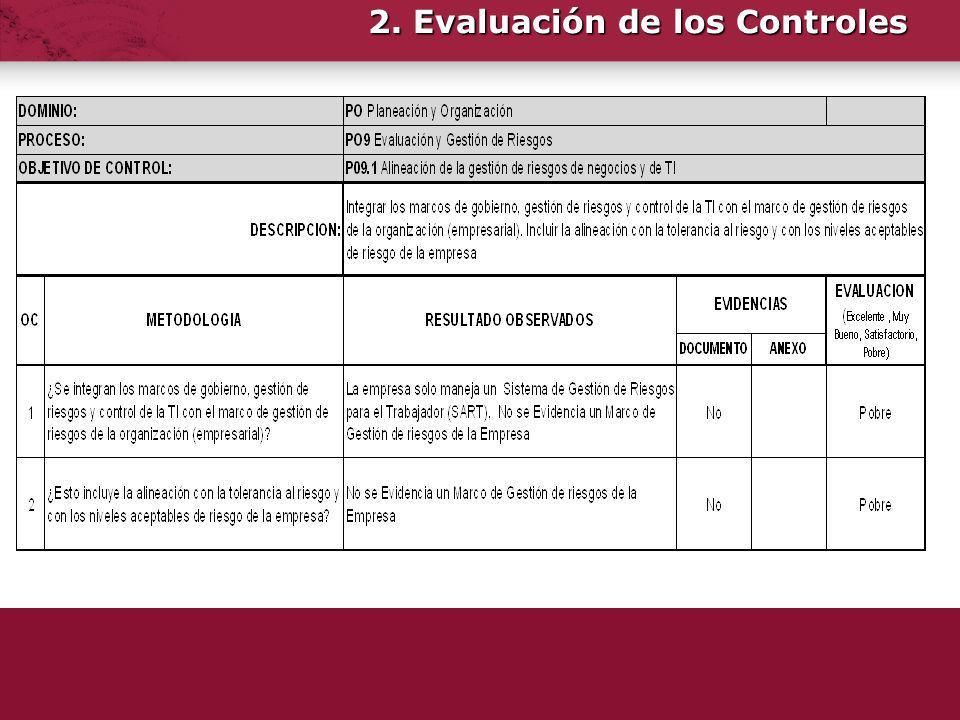 2. Evaluación de los Controles