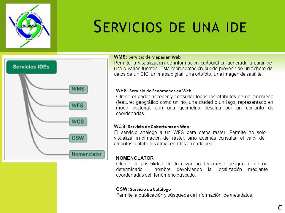 Servicios de una ide C WMS: Servicio de Mapas en Web