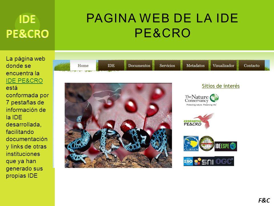PAGINA WEB DE LA IDE PE&CRO