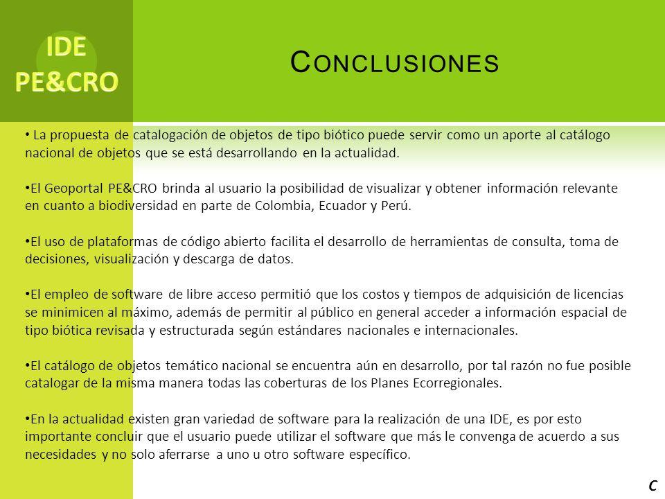 IDE PE&CRO Conclusiones C