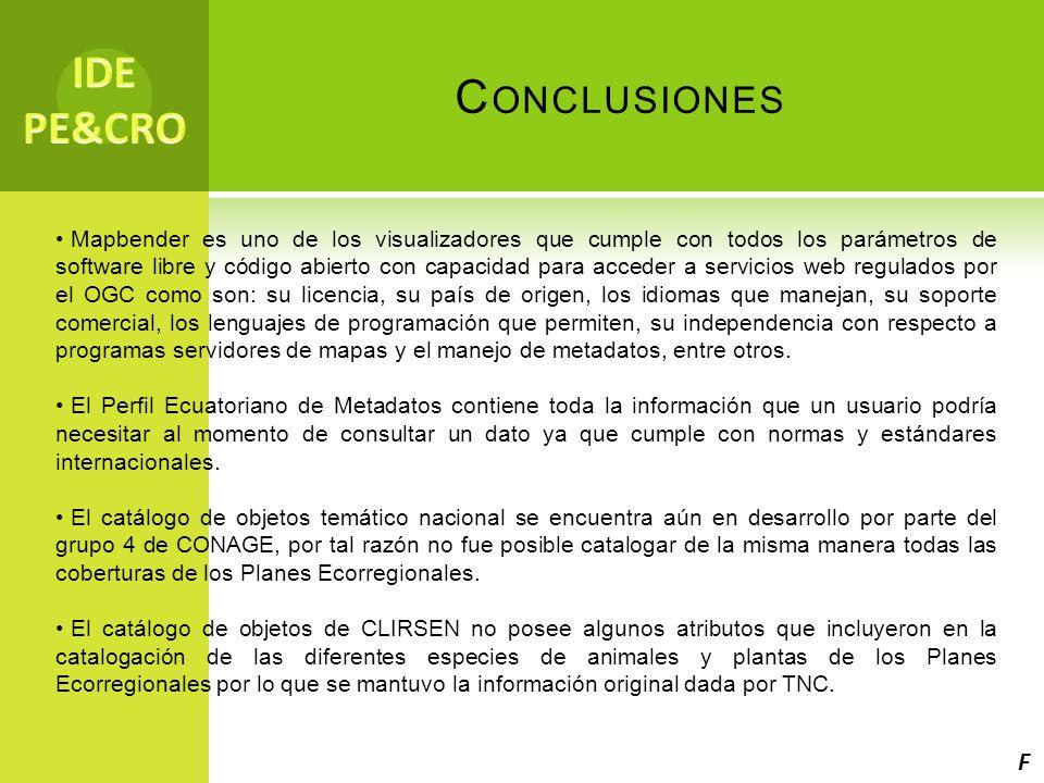 IDE PE&CRO Conclusiones F
