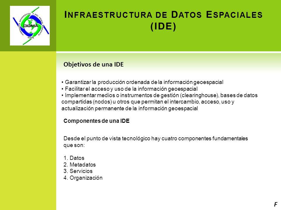Infraestructura de Datos Espaciales (IDE)