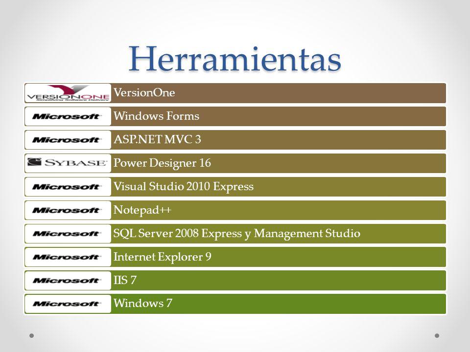Herramientas VersionOne Windows Forms ASP.NET MVC 3 Power Designer 16
