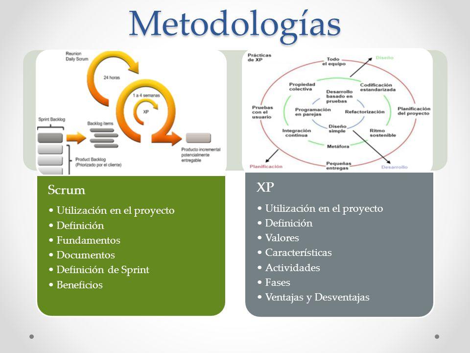 Metodologías XP Scrum Utilización en el proyecto Definición