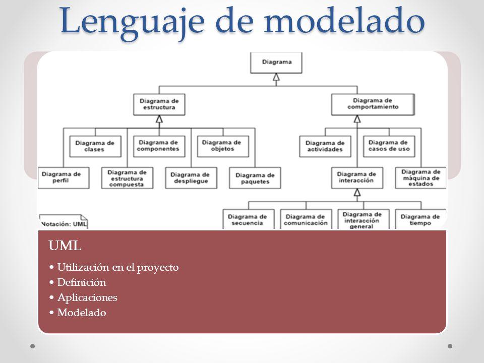 Lenguaje de modelado UML Utilización en el proyecto Definición