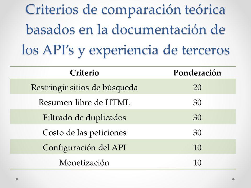 Criterios de comparación teórica basados en la documentación de los API's y experiencia de terceros