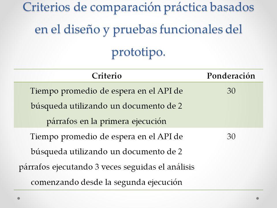 Criterios de comparación práctica basados en el diseño y pruebas funcionales del prototipo.