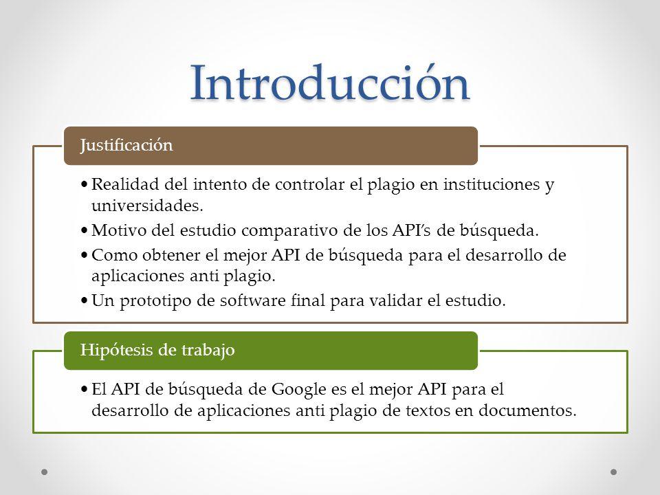 Introducción Realidad del intento de controlar el plagio en instituciones y universidades. Motivo del estudio comparativo de los API's de búsqueda.