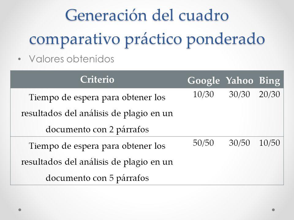 Generación del cuadro comparativo práctico ponderado