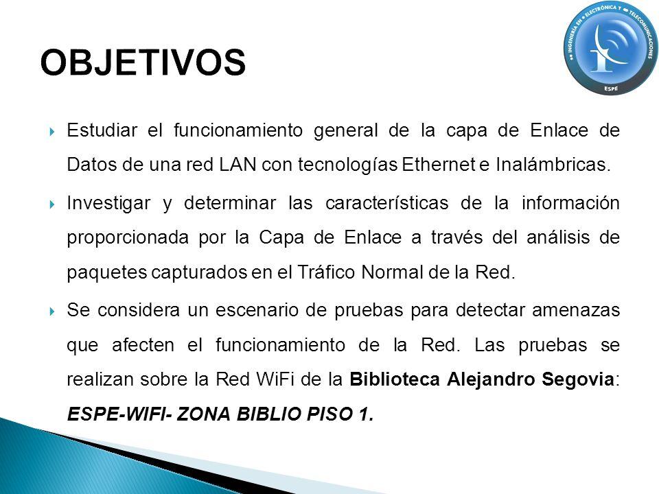 OBJETIVOS Estudiar el funcionamiento general de la capa de Enlace de Datos de una red LAN con tecnologías Ethernet e Inalámbricas.