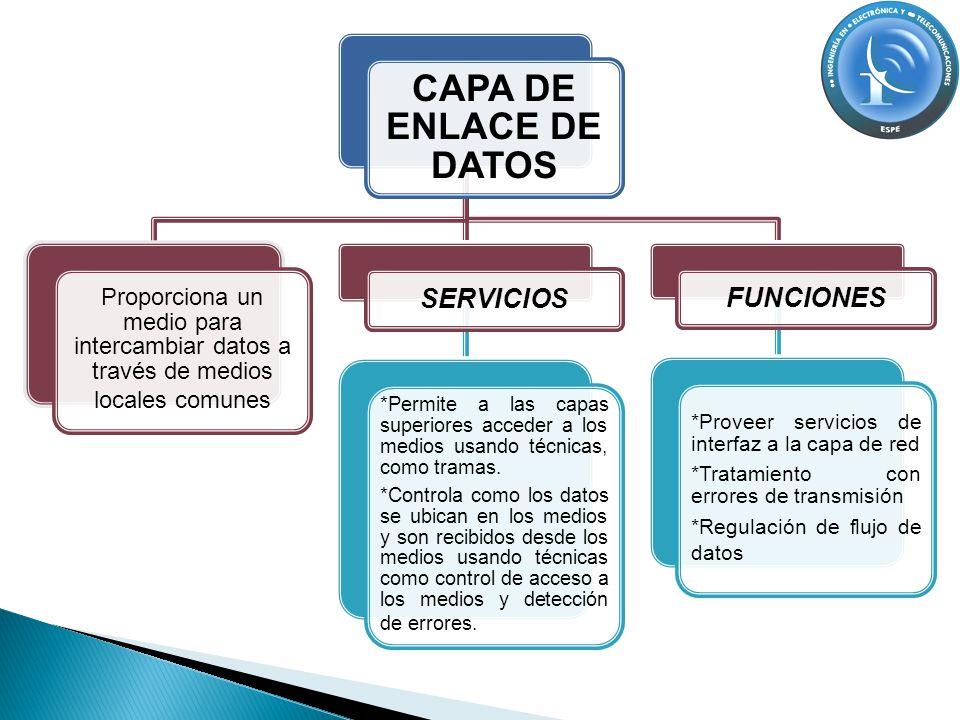 CAPA DE ENLACE DE DATOS SERVICIOS FUNCIONES