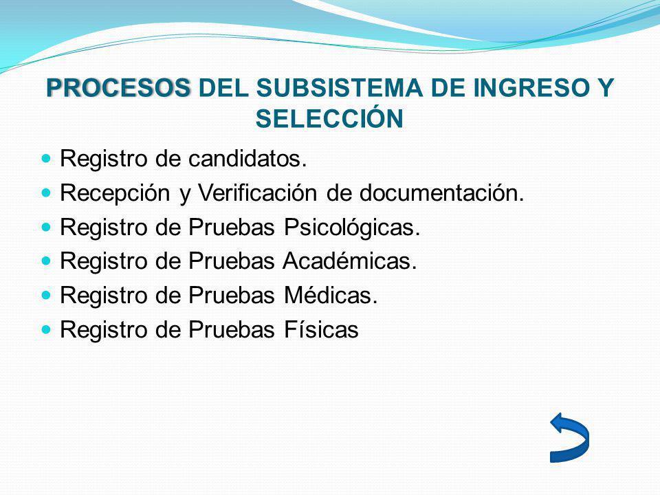 PROCESOS DEL SUBSISTEMA DE INGRESO Y SELECCIÓN