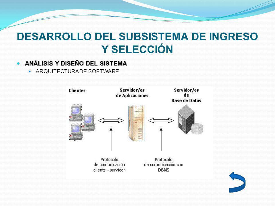 DESARROLLO DEL SUBSISTEMA DE INGRESO Y SELECCIÓN