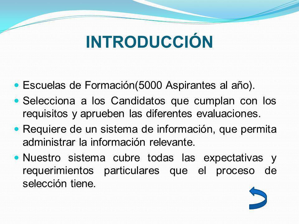 INTRODUCCIÓN Escuelas de Formación(5000 Aspirantes al año).