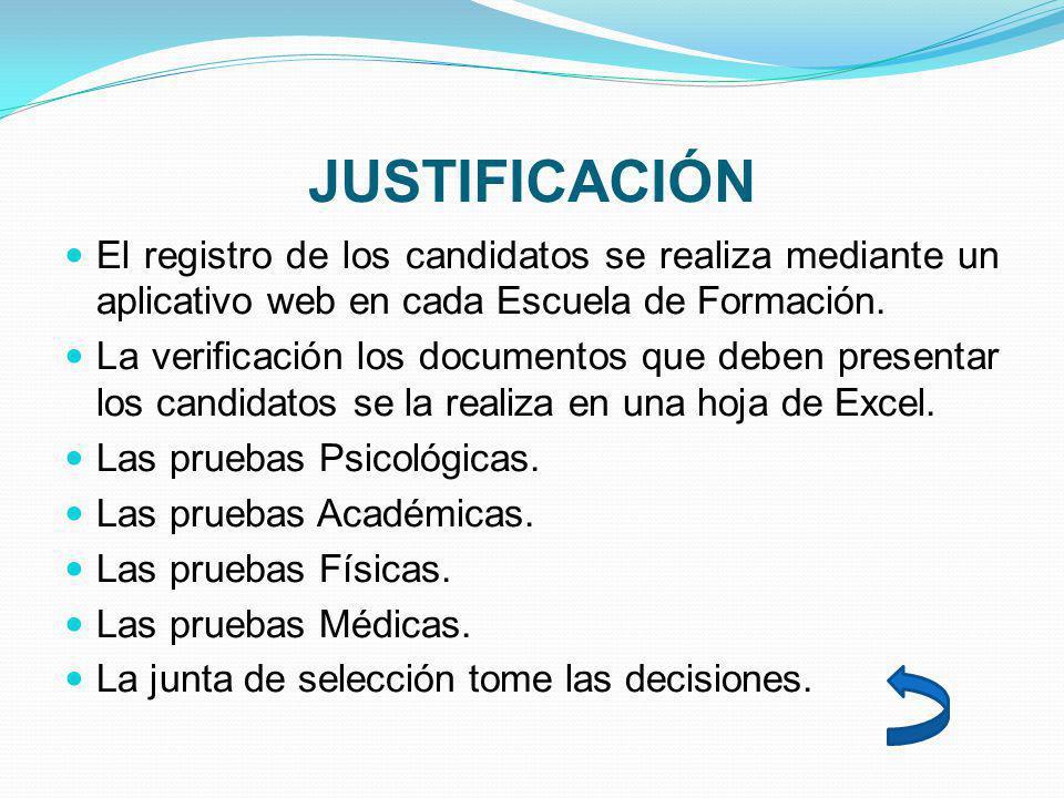 JUSTIFICACIÓN El registro de los candidatos se realiza mediante un aplicativo web en cada Escuela de Formación.