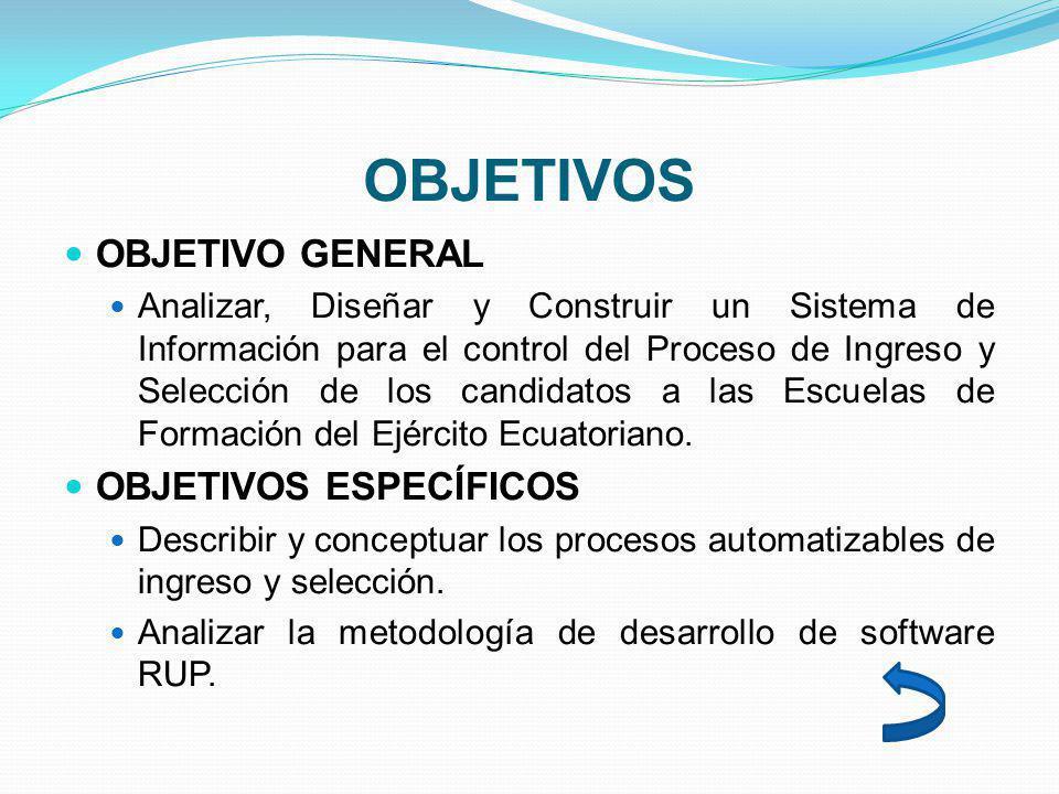 OBJETIVOS OBJETIVO GENERAL OBJETIVOS ESPECÍFICOS