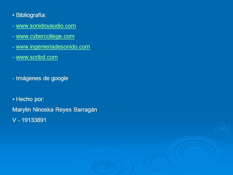 Bibliografía: www.sonidoyaudio.com. www.cybercollege.com. www.ingenieriadesonido.com. www.scribd.com.