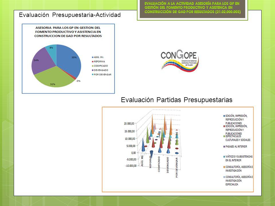 Evaluación Partidas Presupuestarias