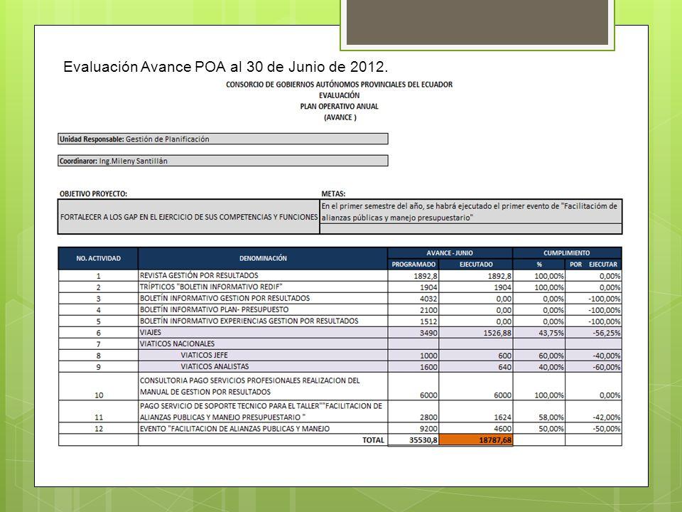 Evaluación Avance POA al 30 de Junio de 2012.