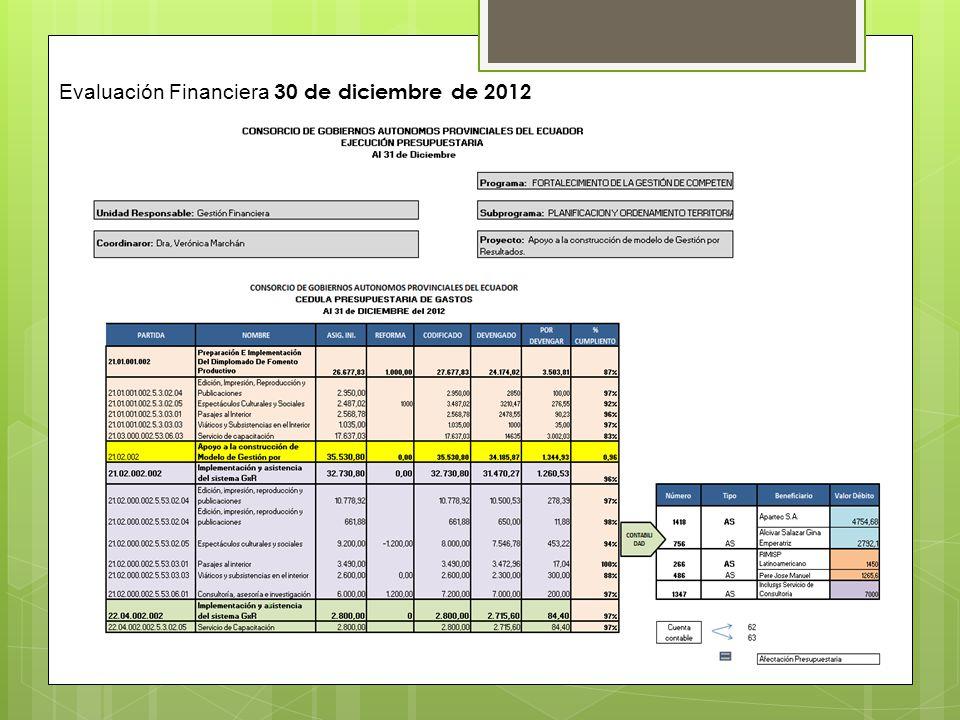 Evaluación Financiera 30 de diciembre de 2012