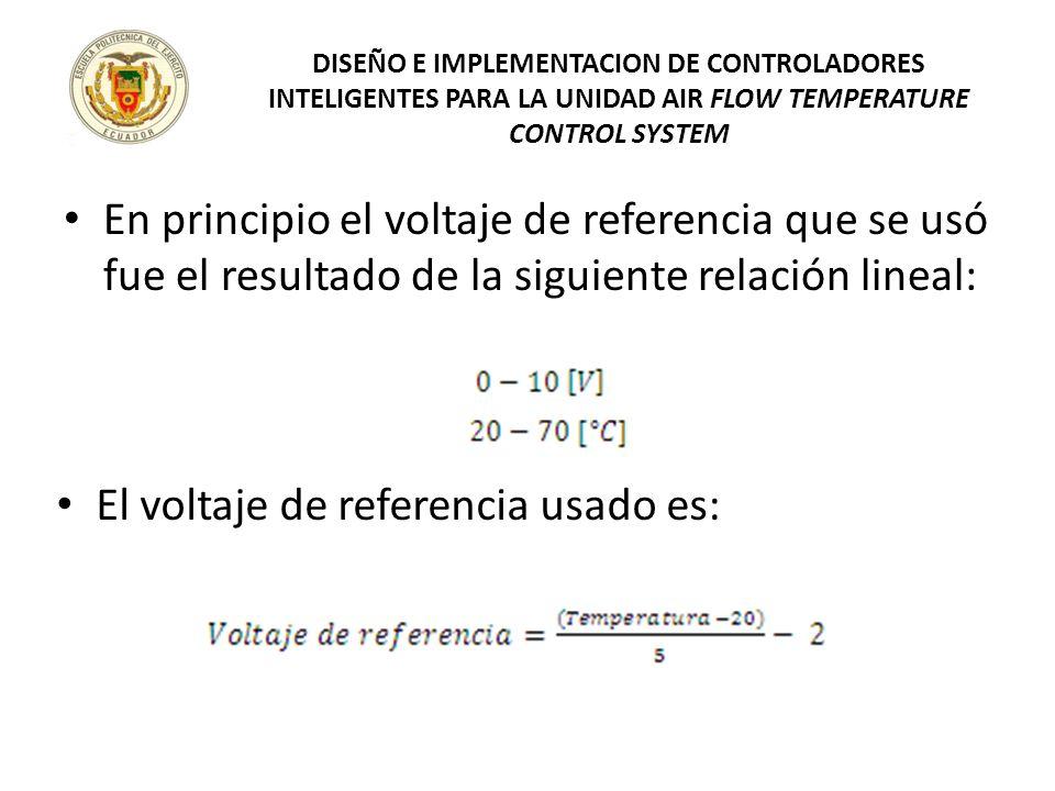 El voltaje de referencia usado es: