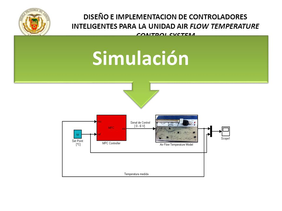 DISEÑO E IMPLEMENTACION DE CONTROLADORES INTELIGENTES PARA LA UNIDAD AIR FLOW TEMPERATURE CONTROL SYSTEM
