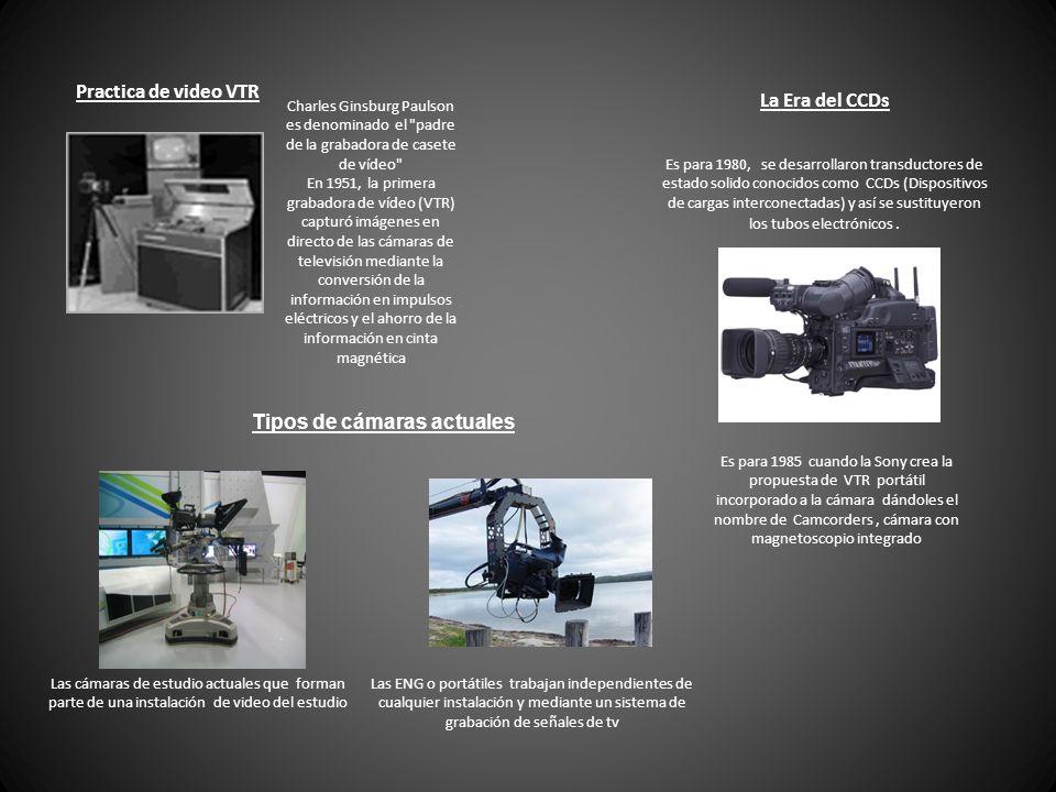 Tipos de cámaras actuales