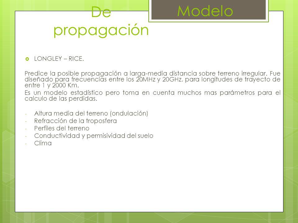 Modelo De propagación LONGLEY – RICE.