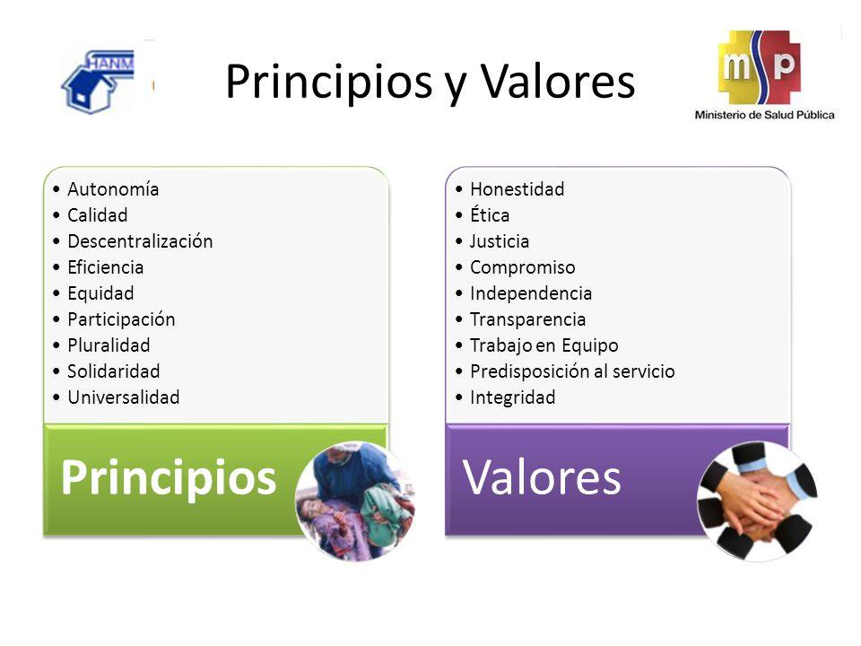 Principios y Valores Principios Autonomía Calidad Descentralización
