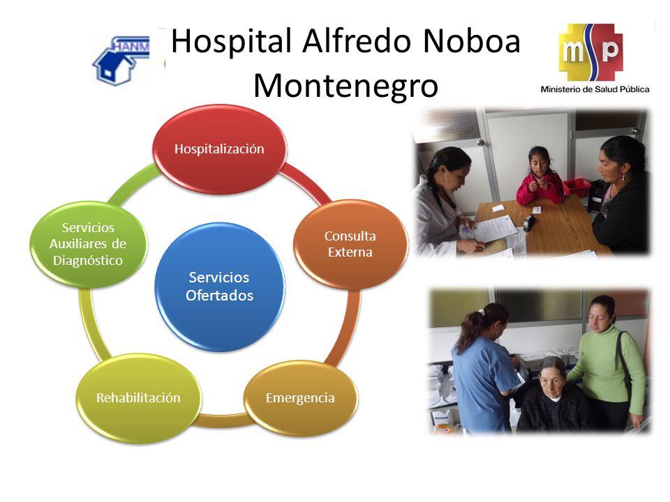 Hospital Alfredo Noboa Montenegro