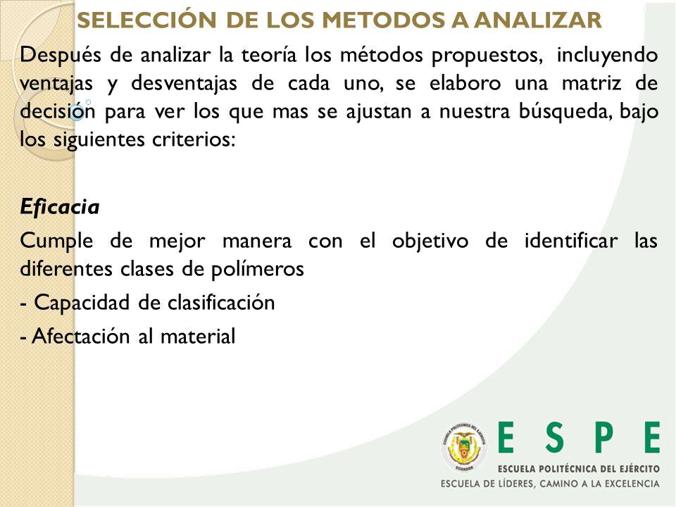 SELECCIÓN DE LOS METODOS A ANALIZAR