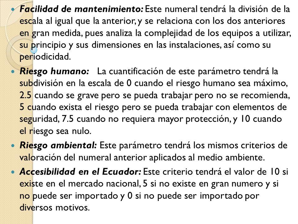 Facilidad de mantenimiento: Este numeral tendrá la división de la escala al igual que la anterior, y se relaciona con los dos anteriores en gran medida, pues analiza la complejidad de los equipos a utilizar, su principio y sus dimensiones en las instalaciones, así como su periodicidad.