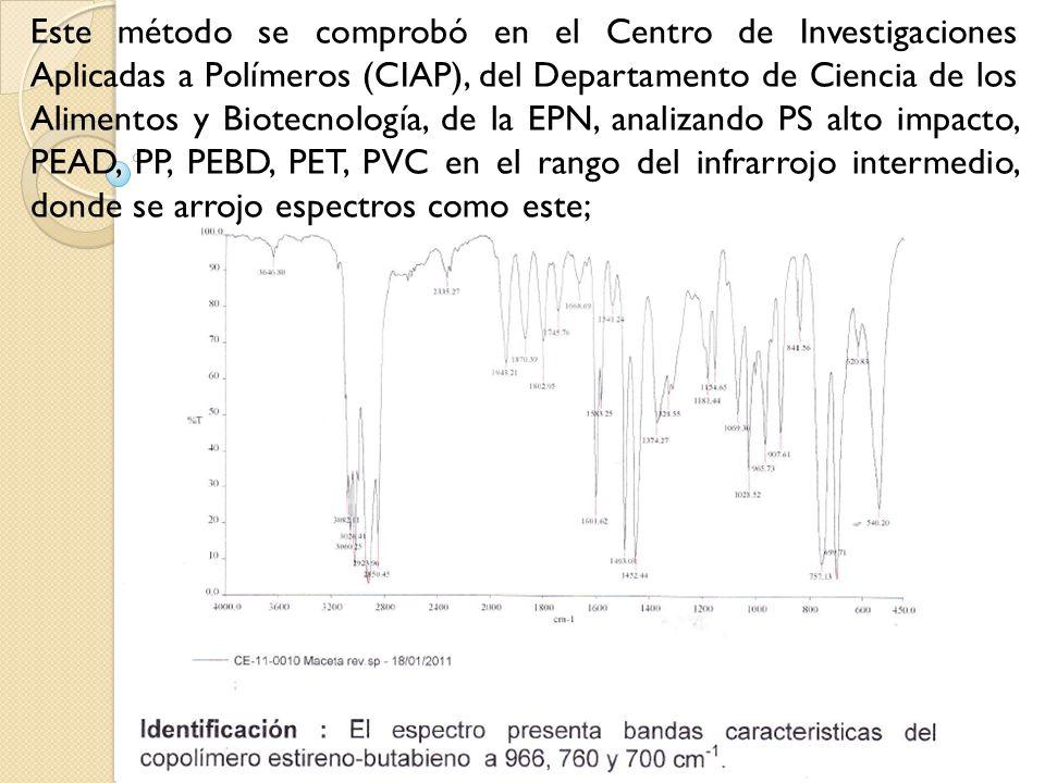 Este método se comprobó en el Centro de Investigaciones Aplicadas a Polímeros (CIAP), del Departamento de Ciencia de los Alimentos y Biotecnología, de la EPN, analizando PS alto impacto, PEAD, PP, PEBD, PET, PVC en el rango del infrarrojo intermedio, donde se arrojo espectros como este;