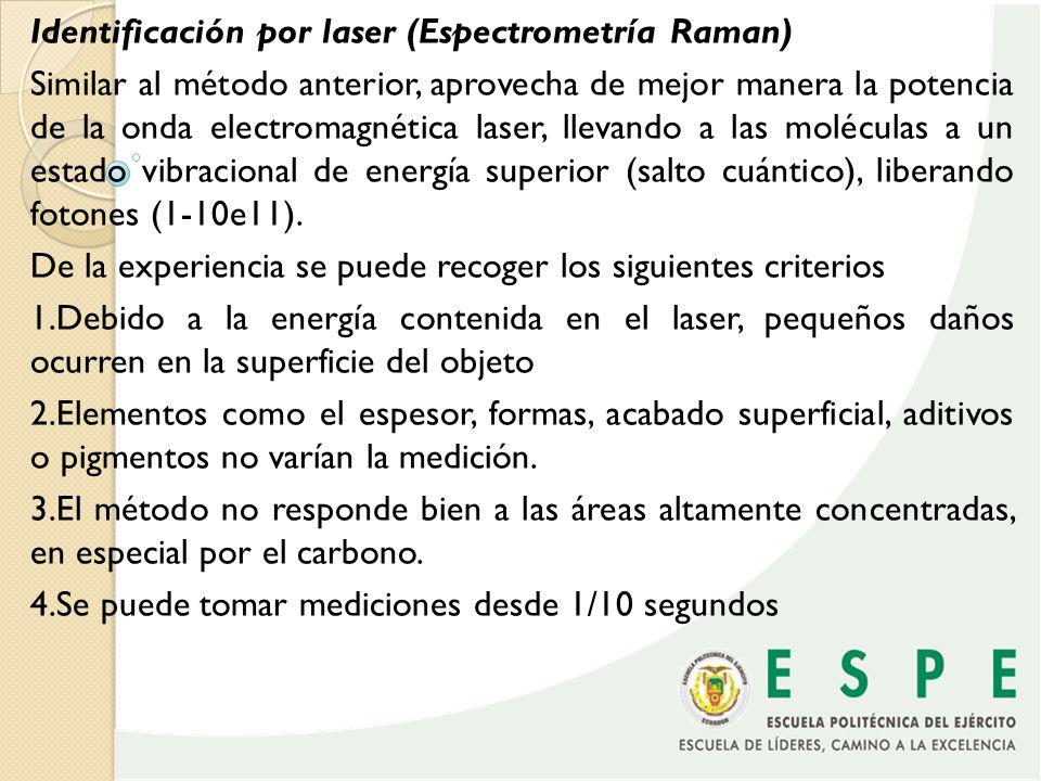 Identificación por laser (Espectrometría Raman)