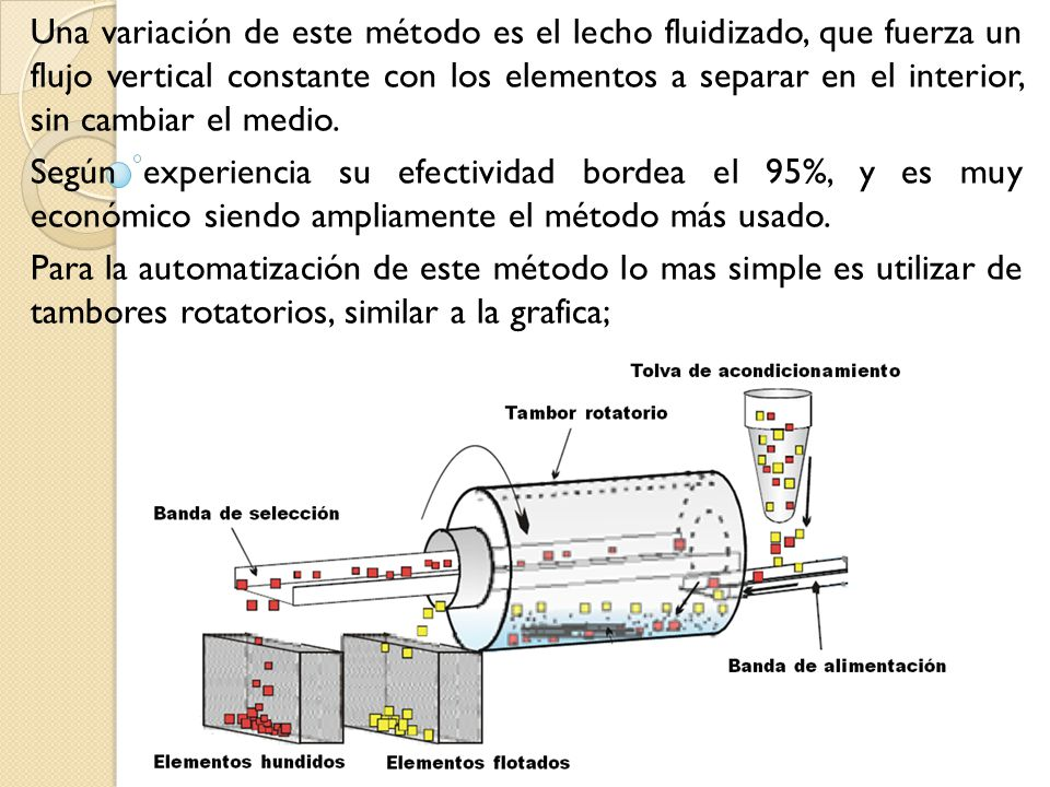 Una variación de este método es el lecho fluidizado, que fuerza un flujo vertical constante con los elementos a separar en el interior, sin cambiar el medio.