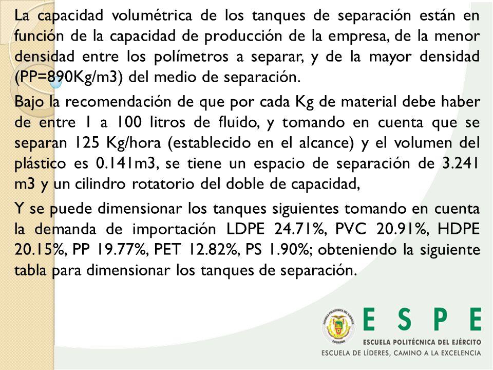 La capacidad volumétrica de los tanques de separación están en función de la capacidad de producción de la empresa, de la menor densidad entre los polímetros a separar, y de la mayor densidad (PP=890Kg/m3) del medio de separación.