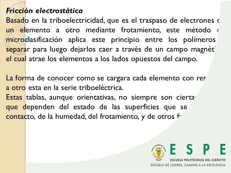 Fricción electrostática