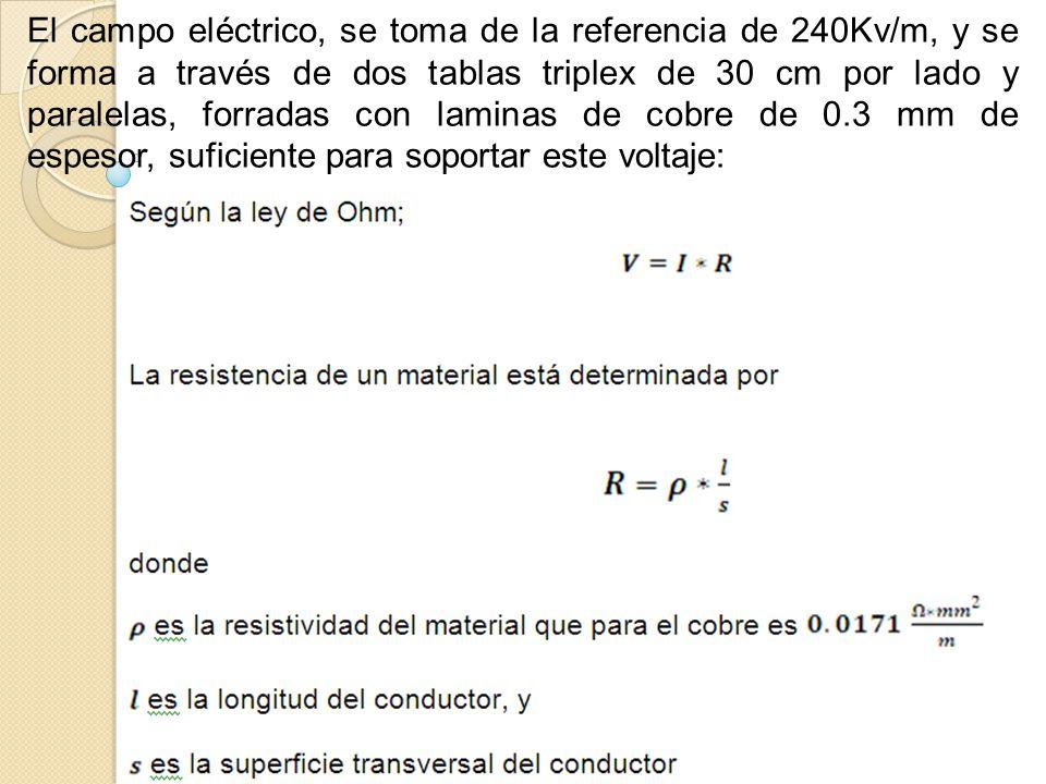 El campo eléctrico, se toma de la referencia de 240Kv/m, y se forma a través de dos tablas triplex de 30 cm por lado y paralelas, forradas con laminas de cobre de 0.3 mm de espesor, suficiente para soportar este voltaje: