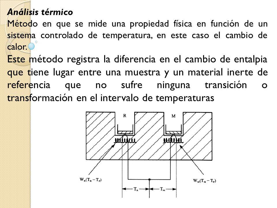 Análisis térmico Método en que se mide una propiedad física en función de un sistema controlado de temperatura, en este caso el cambio de calor.