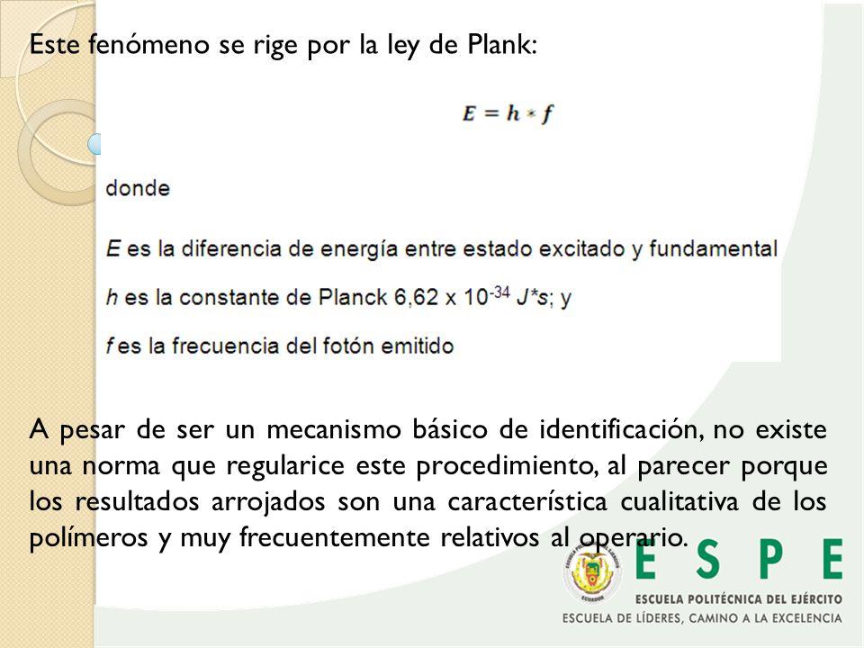 Este fenómeno se rige por la ley de Plank: