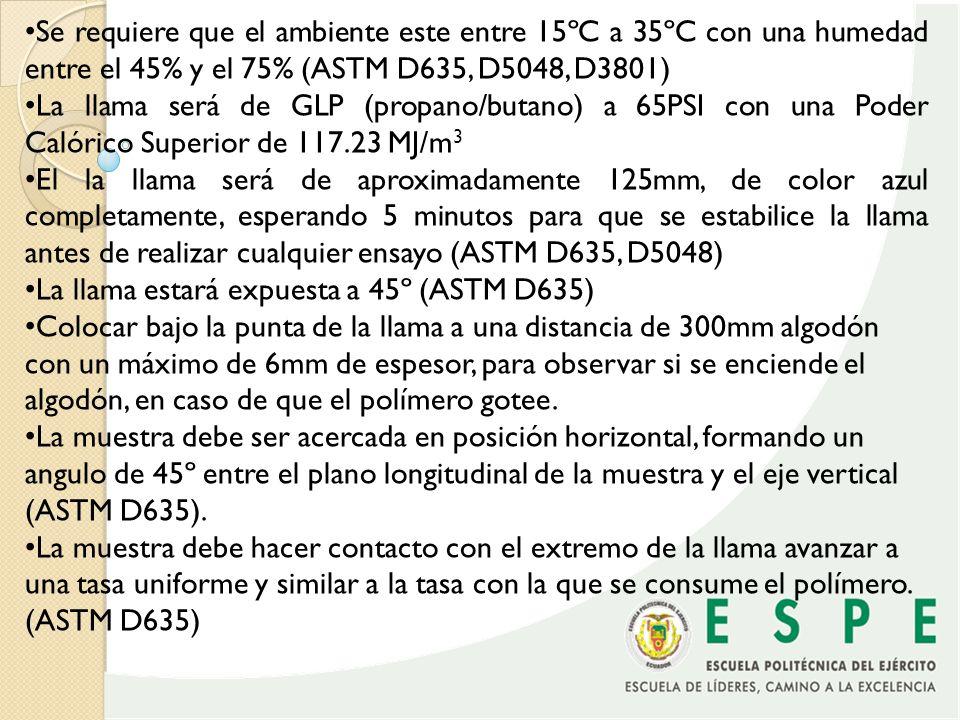 Se requiere que el ambiente este entre 15ºC a 35ºC con una humedad entre el 45% y el 75% (ASTM D635, D5048, D3801)