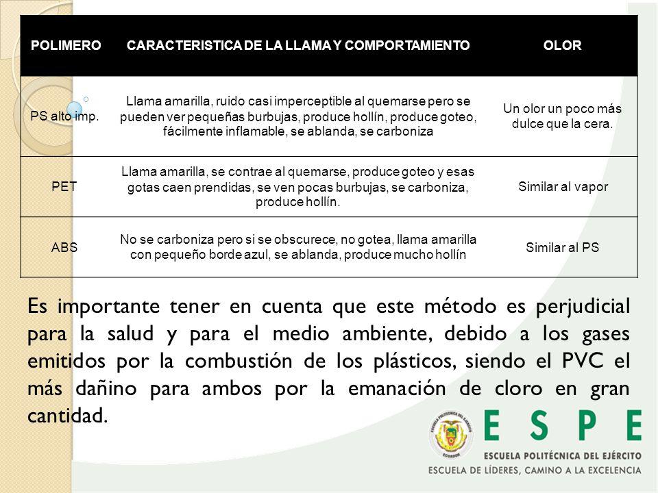 CARACTERISTICA DE LA LLAMA Y COMPORTAMIENTO