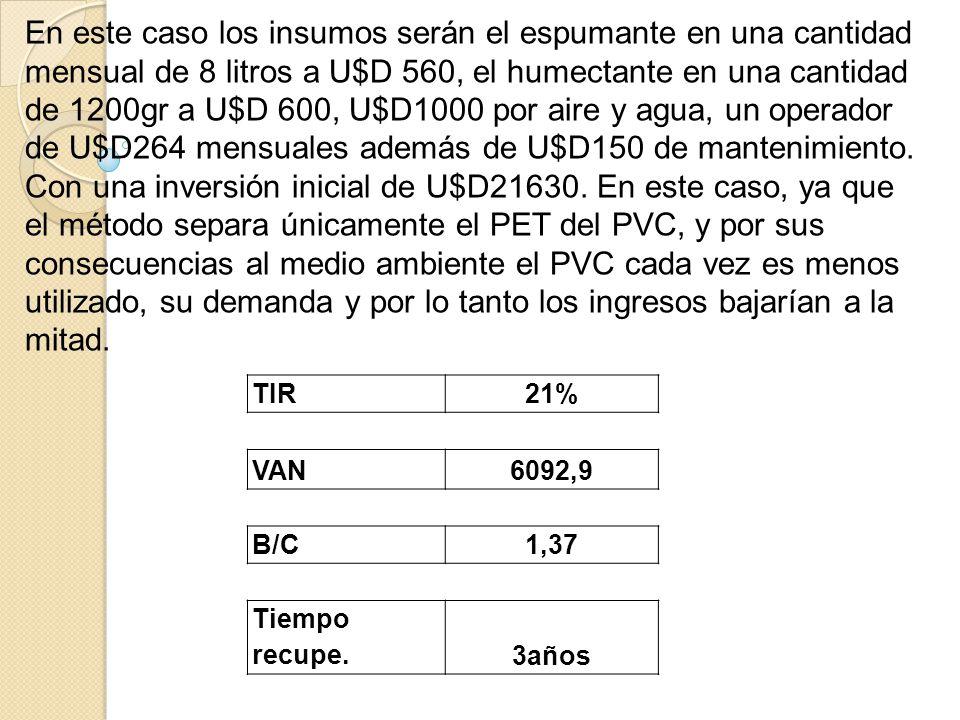 En este caso los insumos serán el espumante en una cantidad mensual de 8 litros a U$D 560, el humectante en una cantidad de 1200gr a U$D 600, U$D1000 por aire y agua, un operador de U$D264 mensuales además de U$D150 de mantenimiento. Con una inversión inicial de U$D21630. En este caso, ya que el método separa únicamente el PET del PVC, y por sus consecuencias al medio ambiente el PVC cada vez es menos utilizado, su demanda y por lo tanto los ingresos bajarían a la mitad.