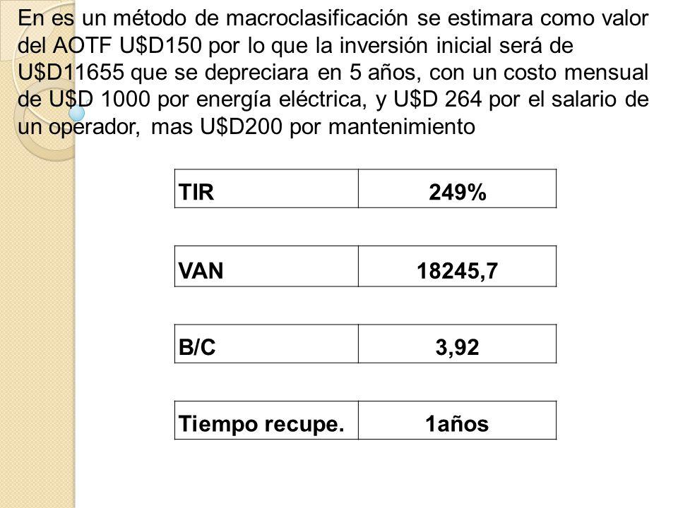 En es un método de macroclasificación se estimara como valor del AOTF U$D150 por lo que la inversión inicial será de U$D11655 que se depreciara en 5 años, con un costo mensual de U$D 1000 por energía eléctrica, y U$D 264 por el salario de un operador, mas U$D200 por mantenimiento