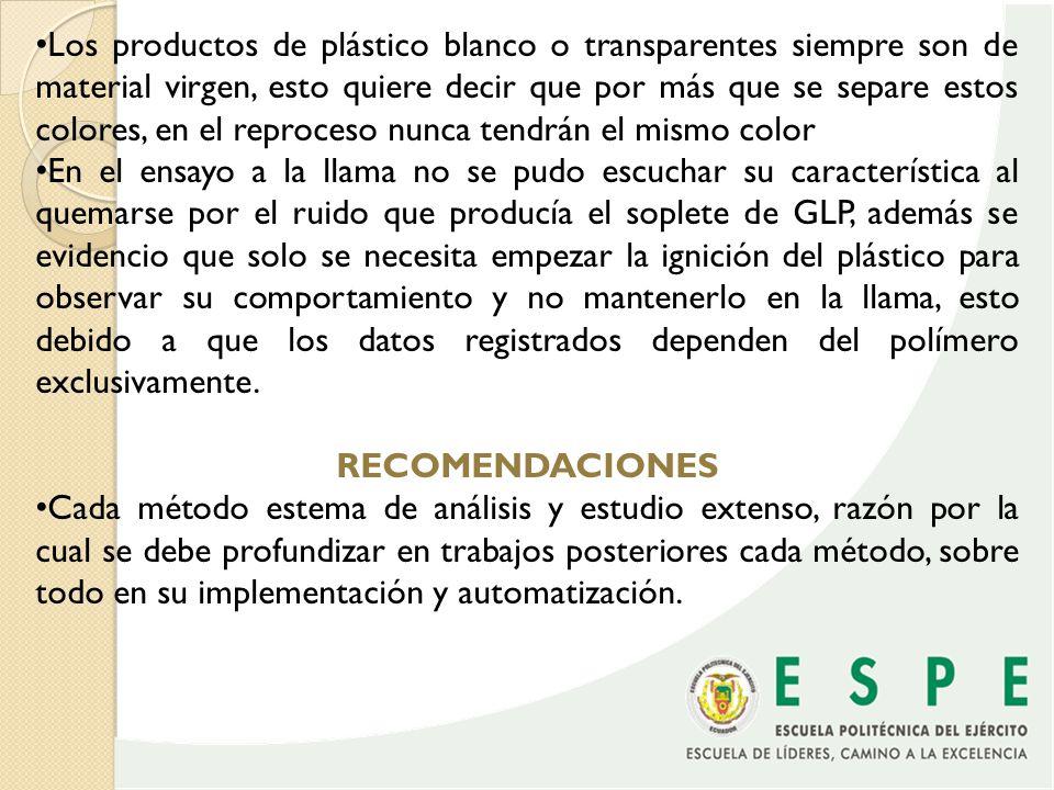 Los productos de plástico blanco o transparentes siempre son de material virgen, esto quiere decir que por más que se separe estos colores, en el reproceso nunca tendrán el mismo color