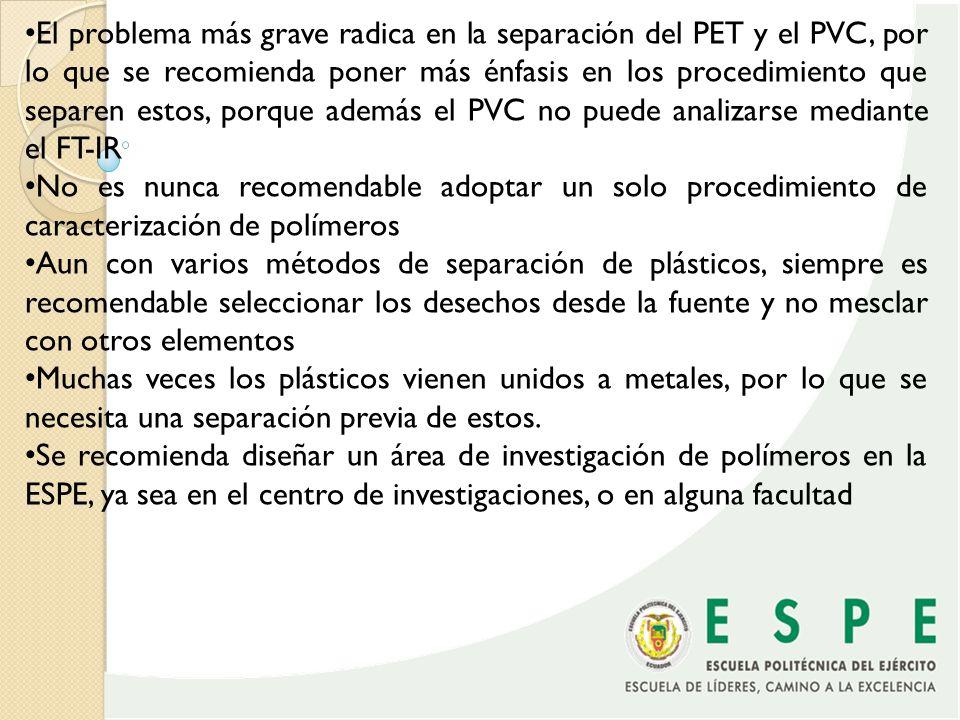 El problema más grave radica en la separación del PET y el PVC, por lo que se recomienda poner más énfasis en los procedimiento que separen estos, porque además el PVC no puede analizarse mediante el FT-IR