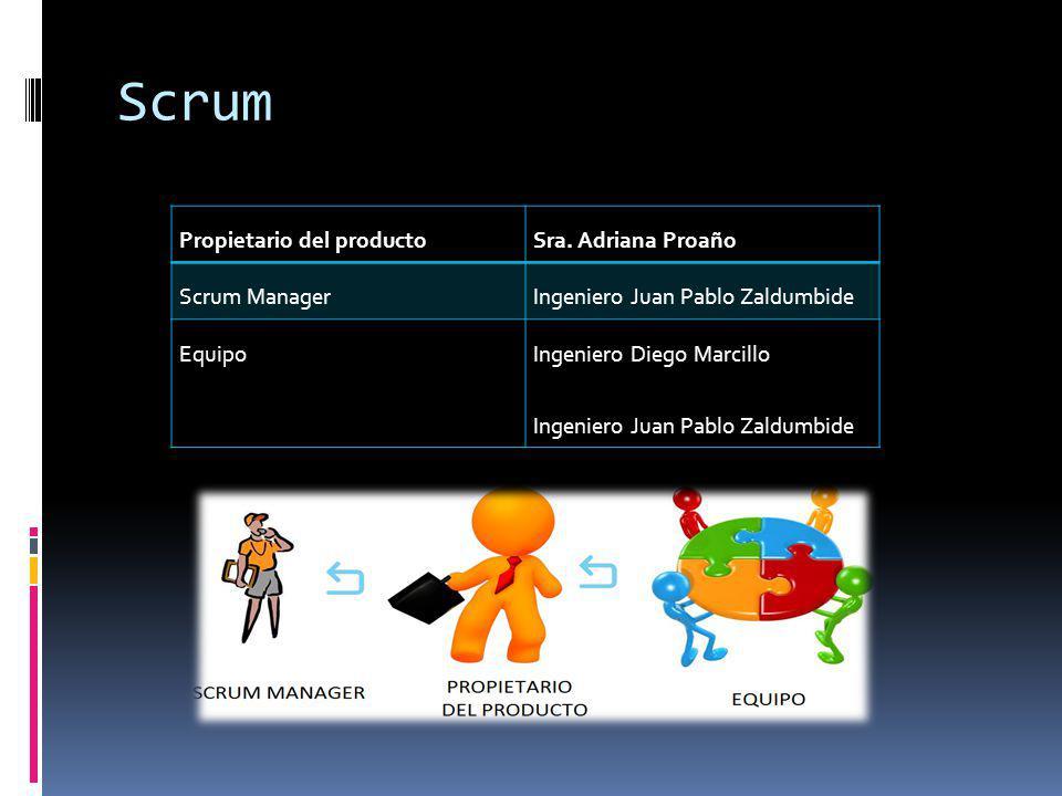 Scrum Propietario del producto Sra. Adriana Proaño Scrum Manager