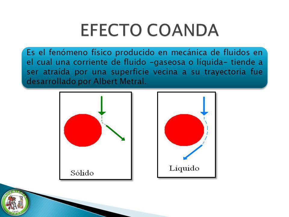 EFECTO COANDA
