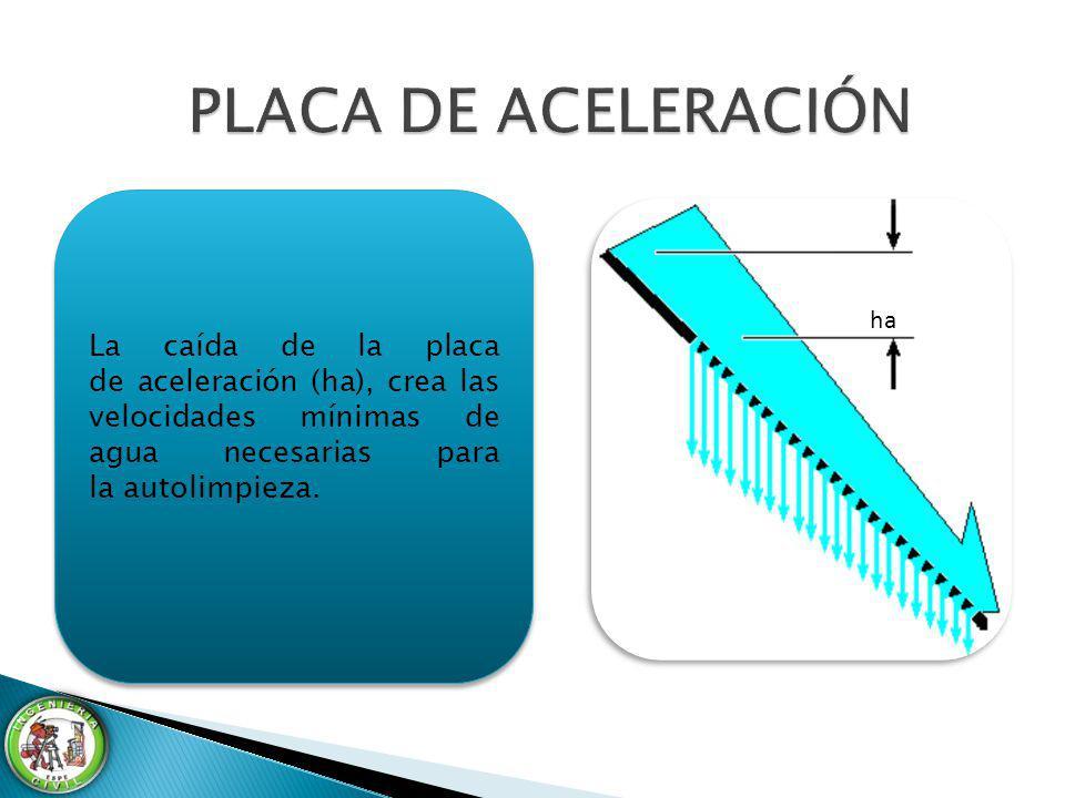 PLACA DE ACELERACIÓN La caída de la placa de aceleración (ha), crea las velocidades mínimas de agua necesarias para la autolimpieza.